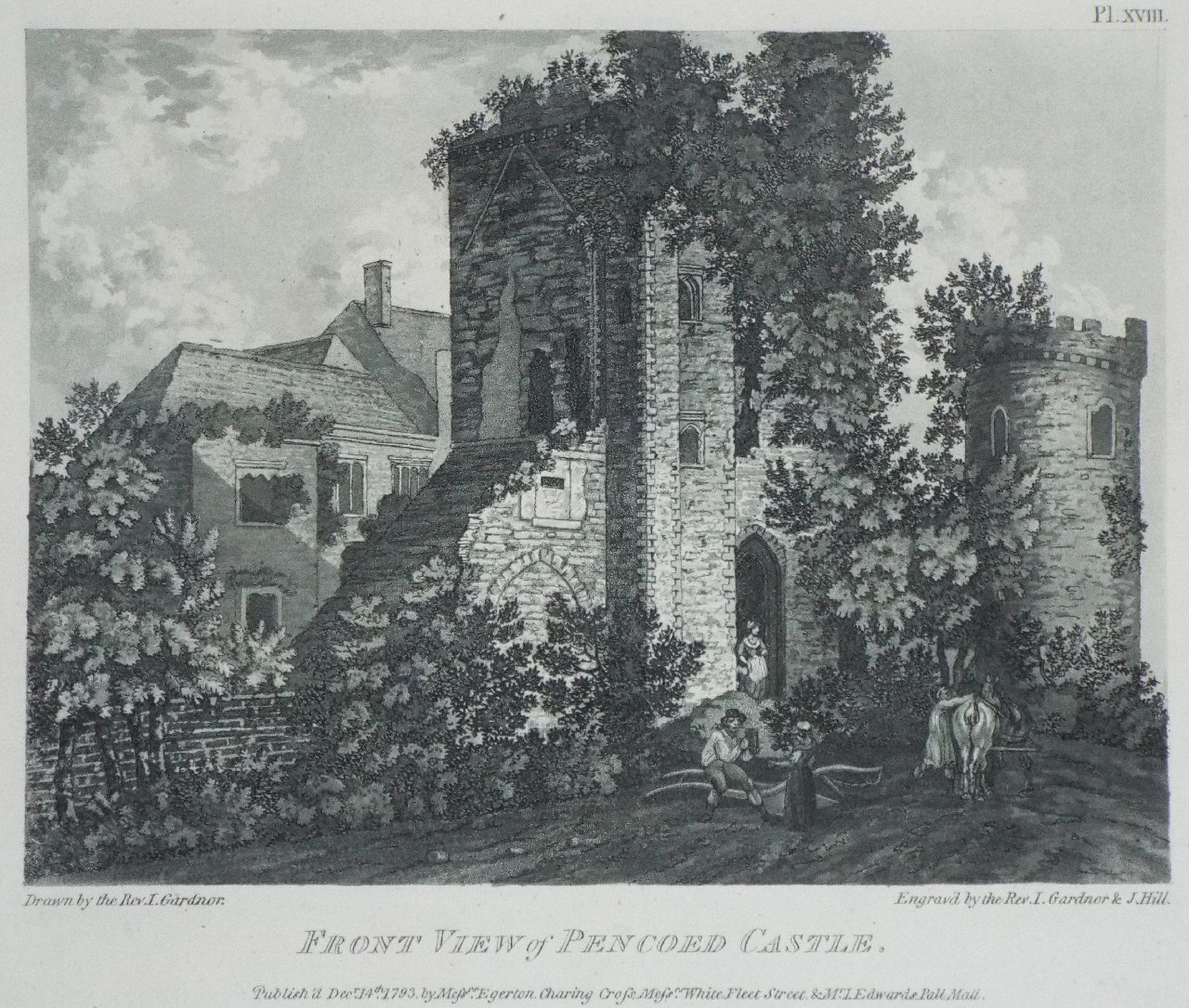 Aquatint - Front View of Pencoed Castle. - Gardner