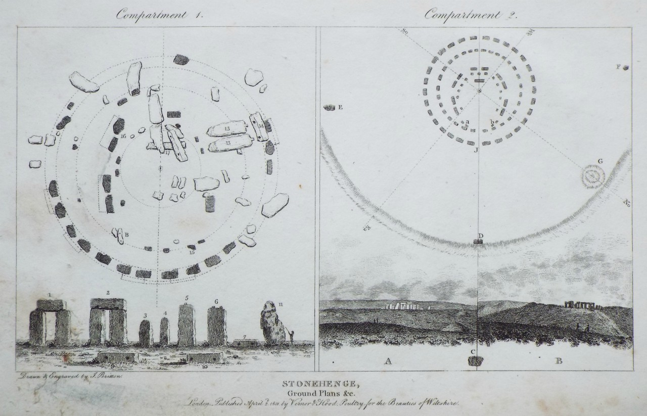 Print - Stonehenge, Ground Plans &c. - Britton